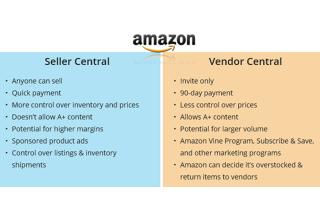 Amazon Vendor Central España