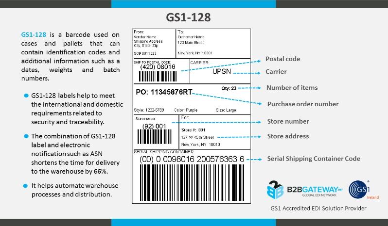 GS!-128-label