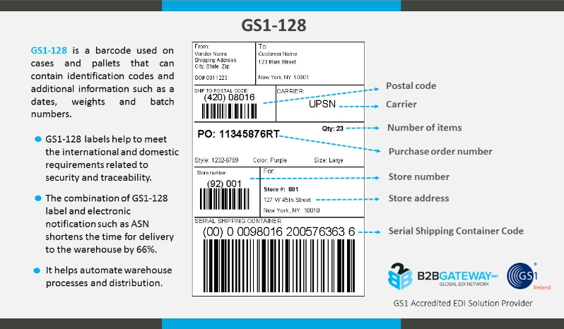 GS!-128-label