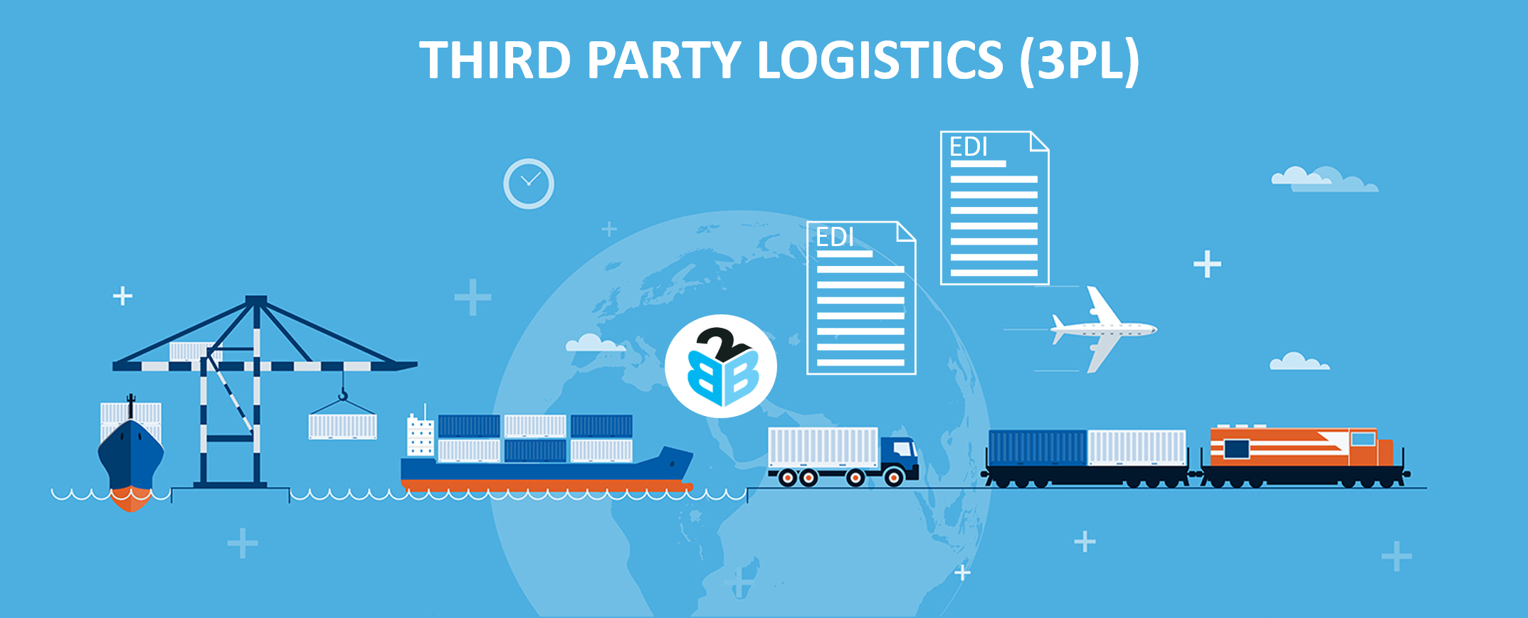 Edi For Third Party Logistics 3pl Companies B2bgateway